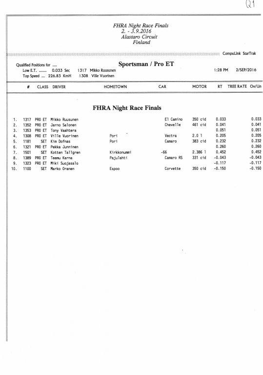 FHRA Night Race 2016 001.jpg