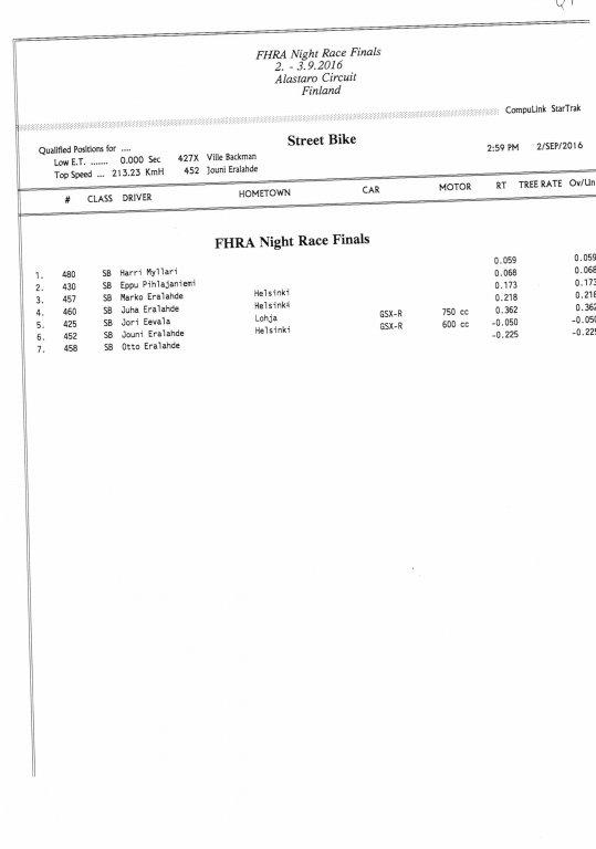 FHRA Night Race 2016 002.jpg