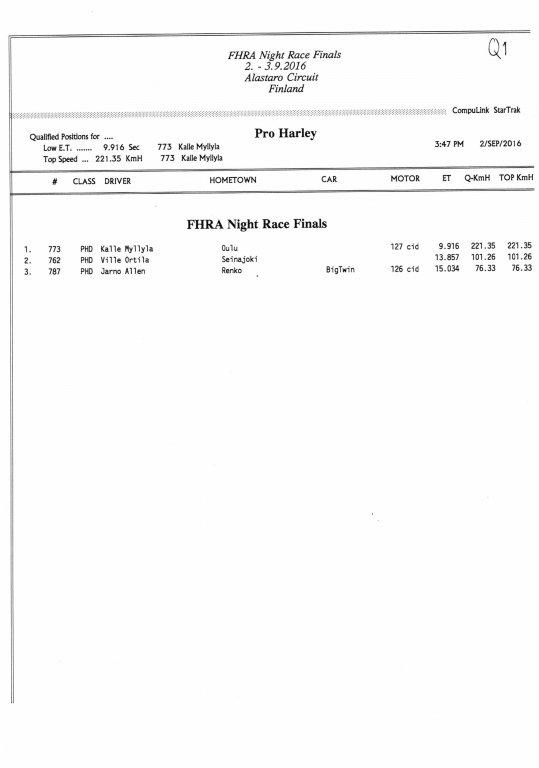 FHRA Night Race 2016 006.jpg