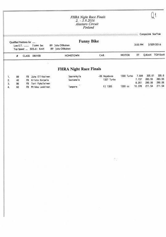 FHRA Night Race 2016 007.jpg