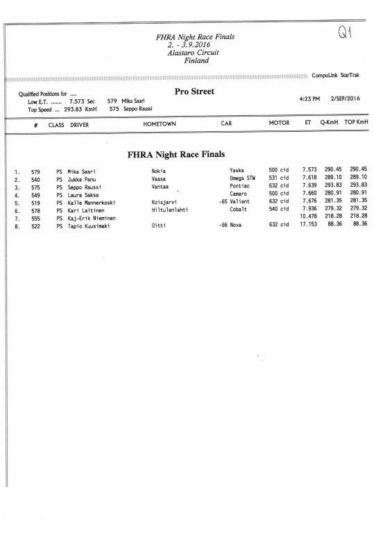 FHRA Night Race 2016 009.jpg