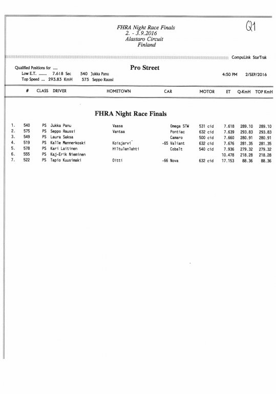 FHRA Night Race 2016 010.jpg