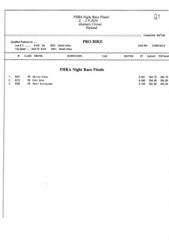 FHRA Night Race 2016 013.jpg