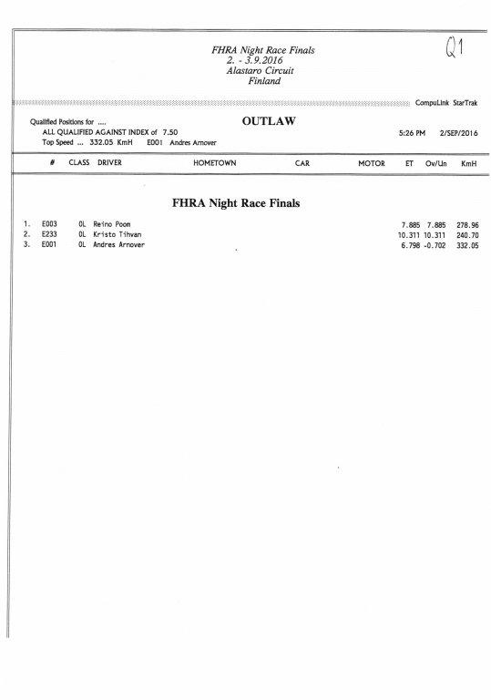 FHRA Night Race 2016 015.jpg