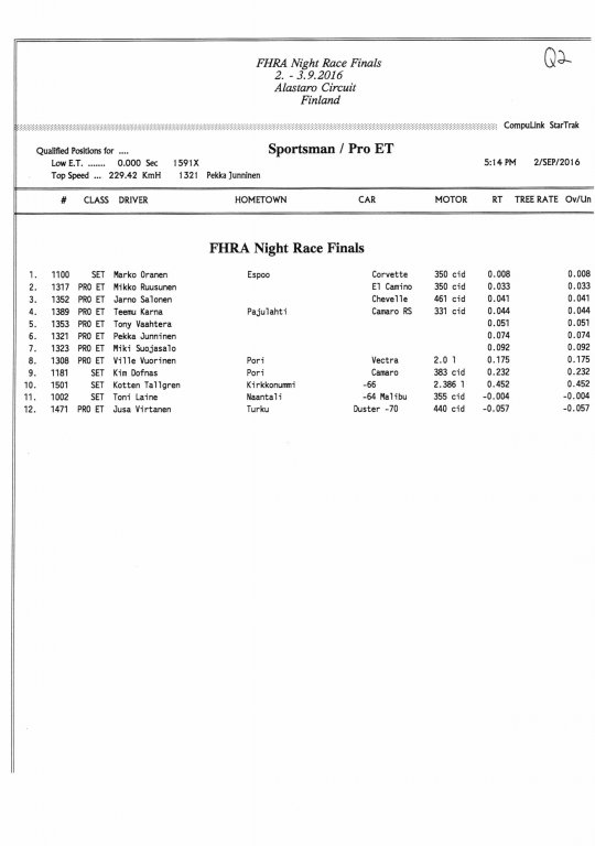 FHRA Night Race 2016 016.jpg