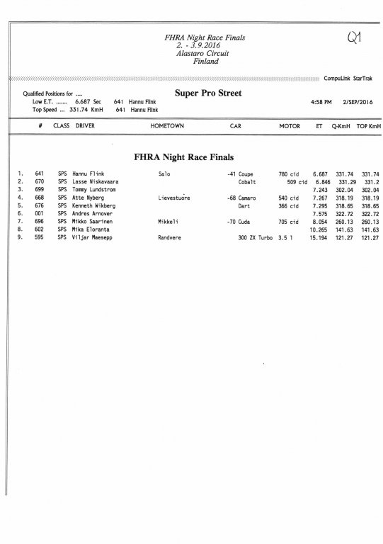 FHRA Night Race 2016 017.jpg