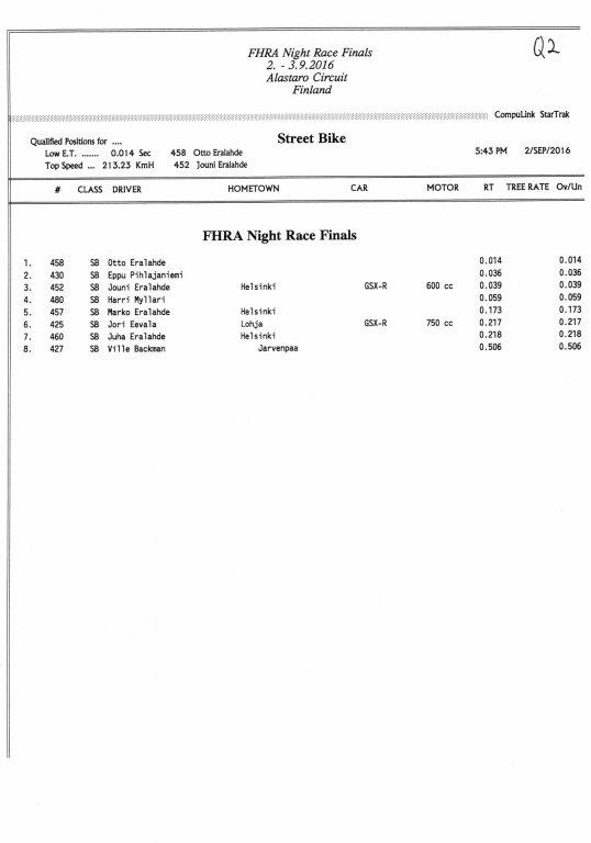 FHRA Night Race 2016 020.jpg