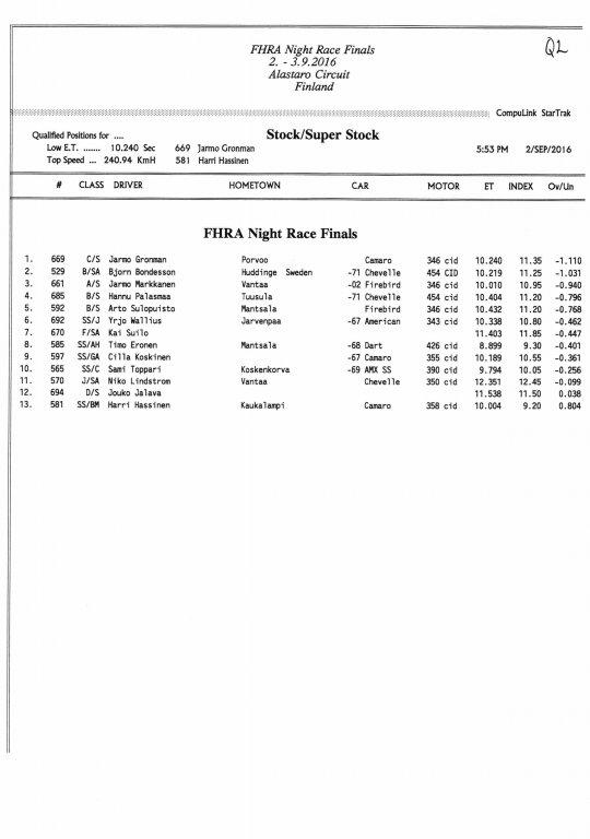 FHRA Night Race 2016 021.jpg