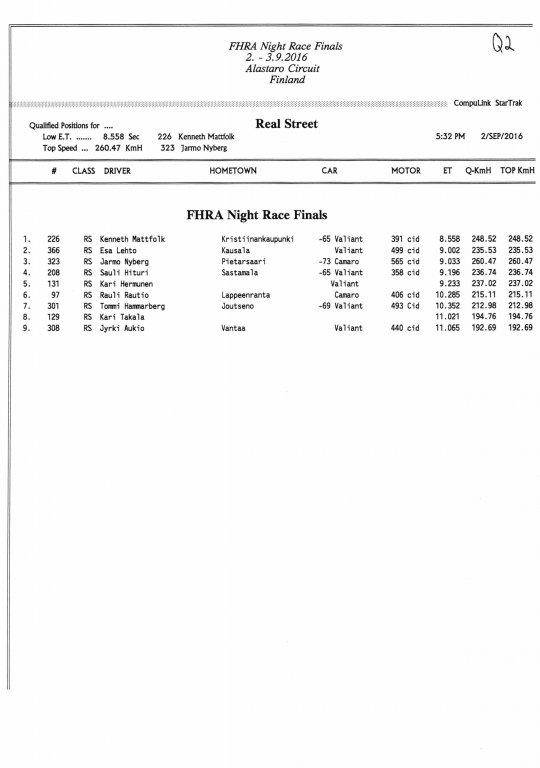 FHRA Night Race 2016 022.jpg