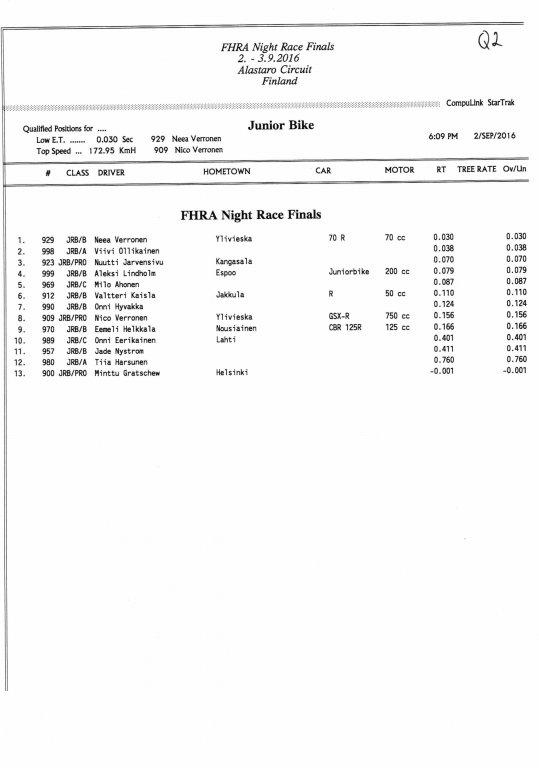 FHRA Night Race 2016 023.jpg