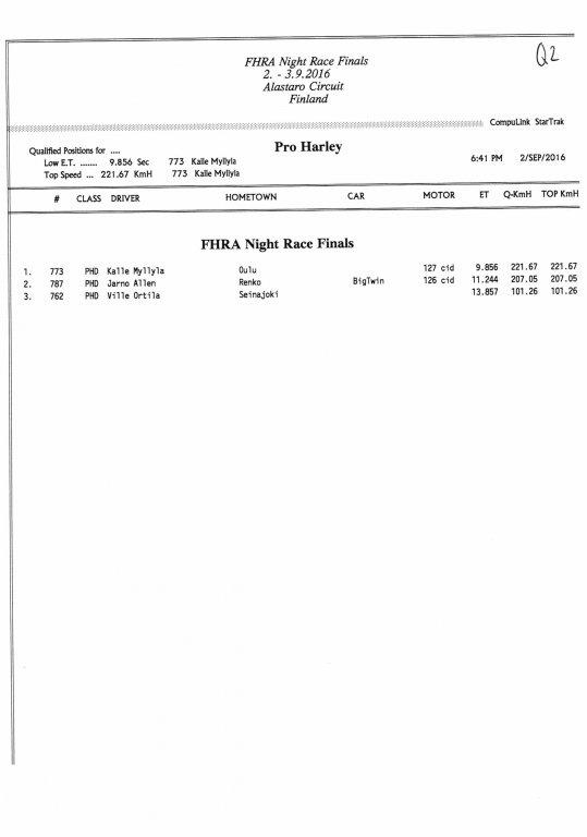 FHRA Night Race 2016 025.jpg