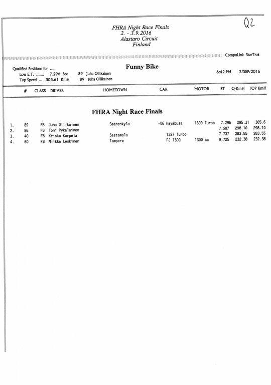 FHRA Night Race 2016 026.jpg
