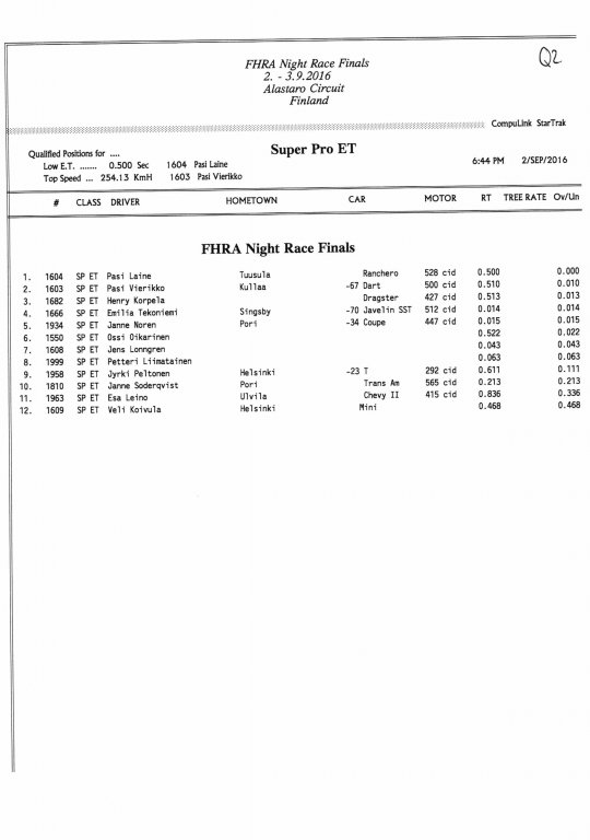 FHRA Night Race 2016 028.jpg