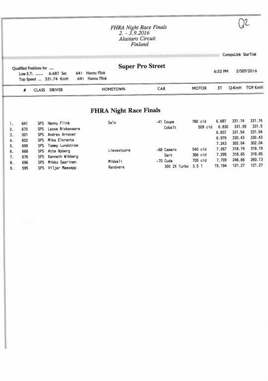 FHRA Night Race 2016 031.jpg
