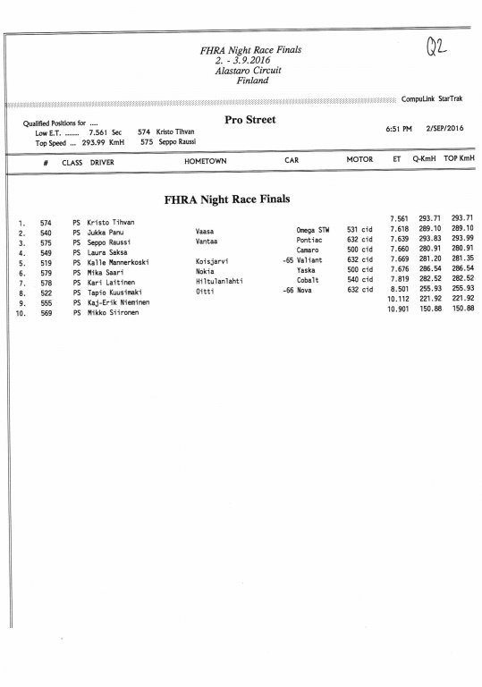 FHRA Night Race 2016 032.jpg