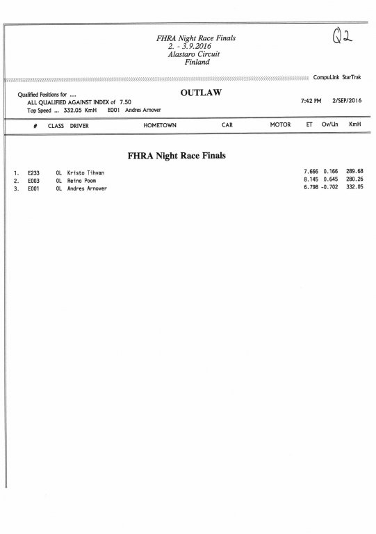 FHRA Night Race 2016 035.jpg