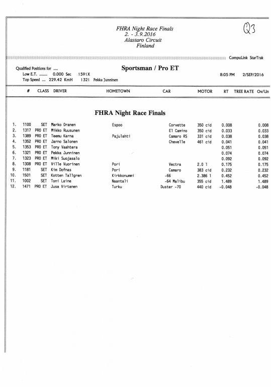 FHRA Night Race 2016 036.jpg