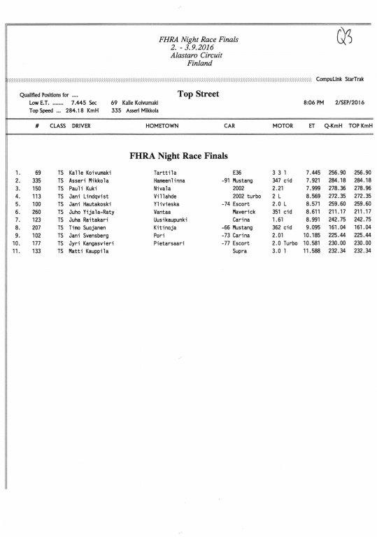 FHRA Night Race 2016 037.jpg