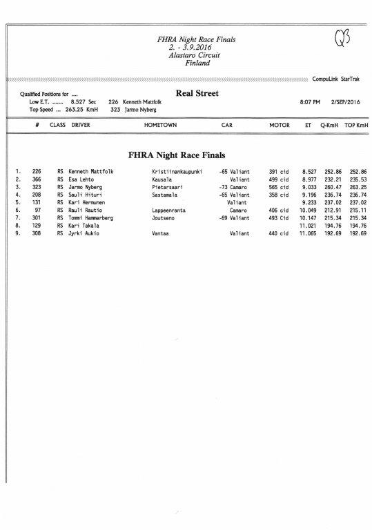 FHRA Night Race 2016 038.jpg