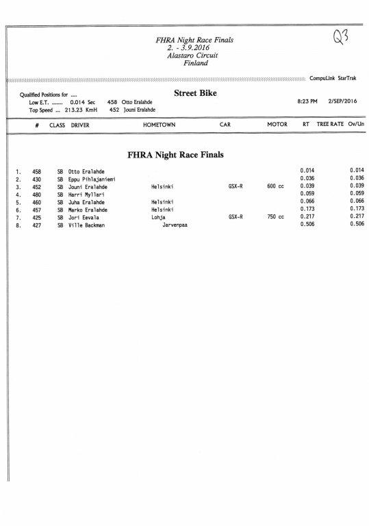 FHRA Night Race 2016 039.jpg