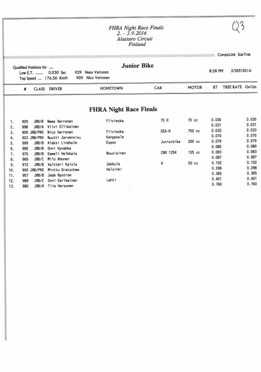 FHRA Night Race 2016 040.jpg