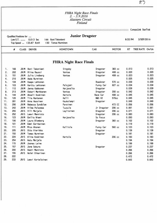 FHRA Night Race 2016 041.jpg