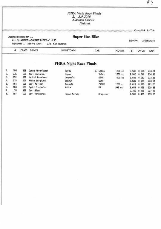 FHRA Night Race 2016 042.jpg