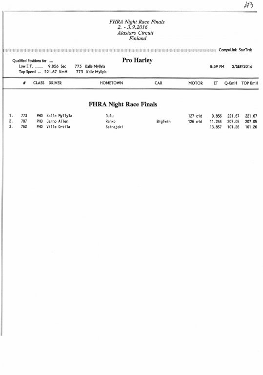 FHRA Night Race 2016 043.jpg