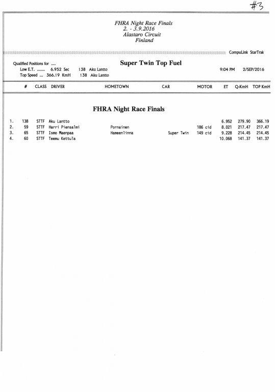 FHRA Night Race 2016 045.jpg