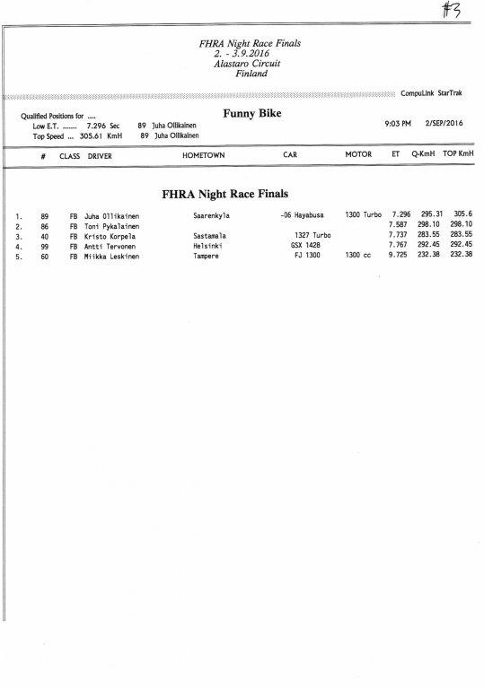 FHRA Night Race 2016 046.jpg