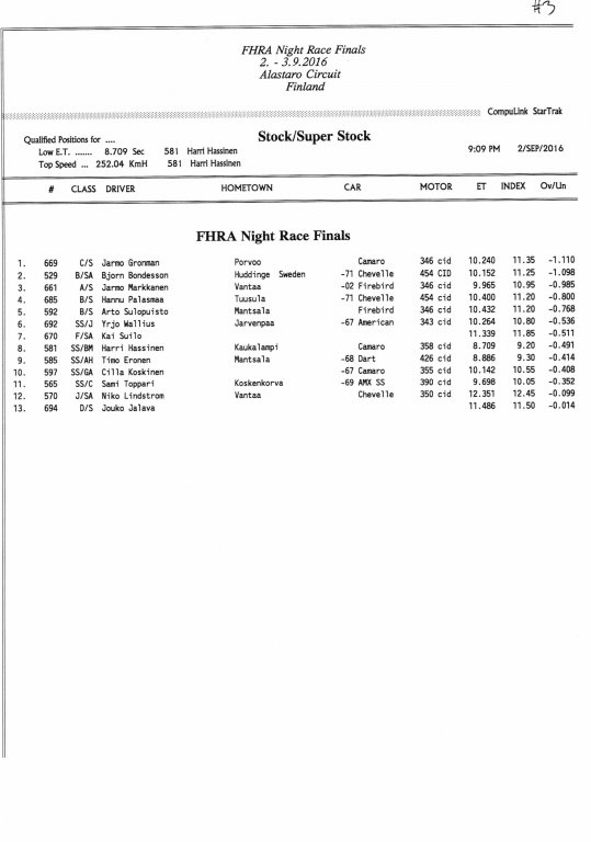 FHRA Night Race 2016 047.jpg