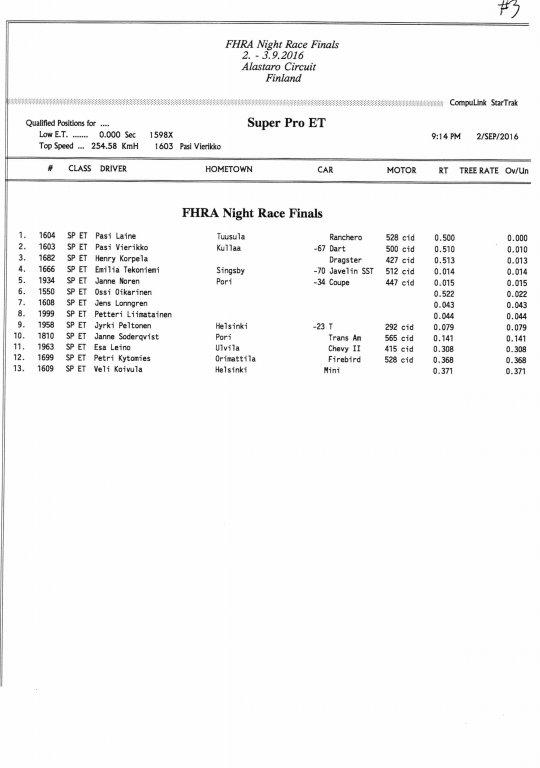 FHRA Night Race 2016 048.jpg