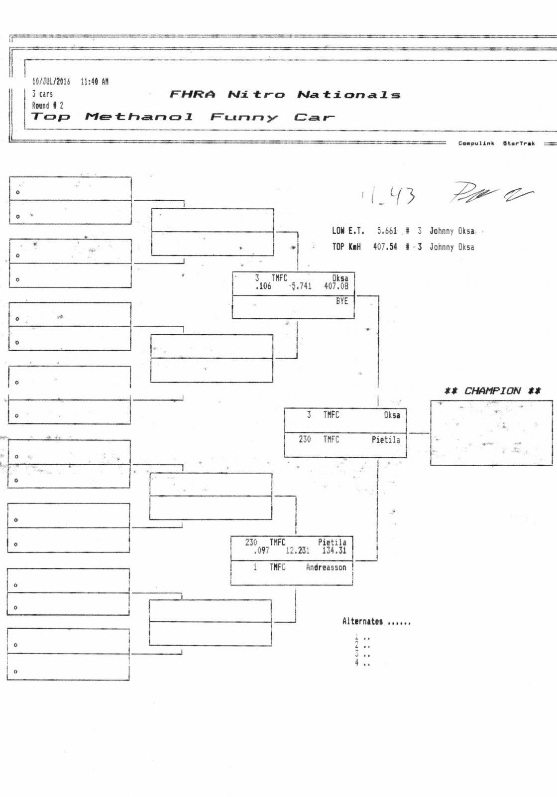 FHRA Nitro results 001.jpg