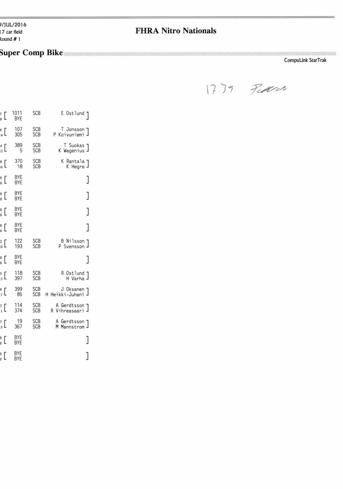 NitroNationals2016_Tulokset 019.jpg