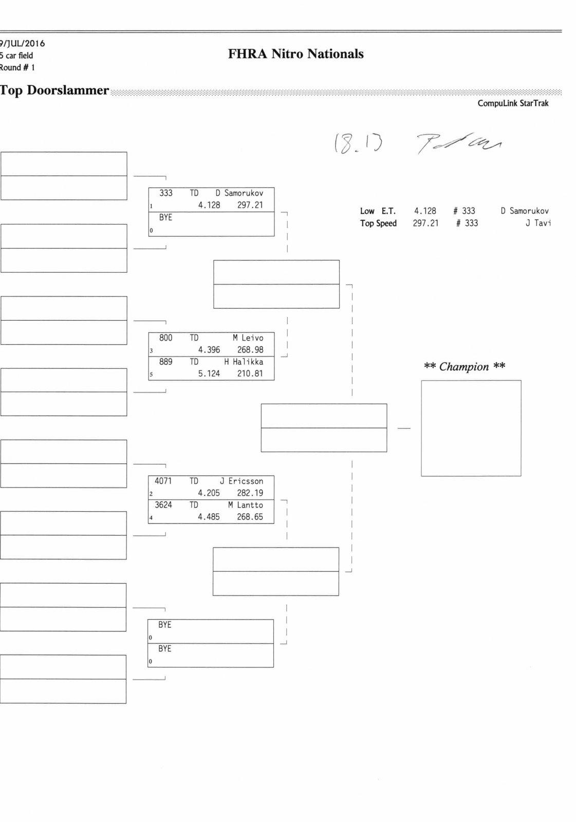 NitroNationals2016_Tulokset 022.jpg