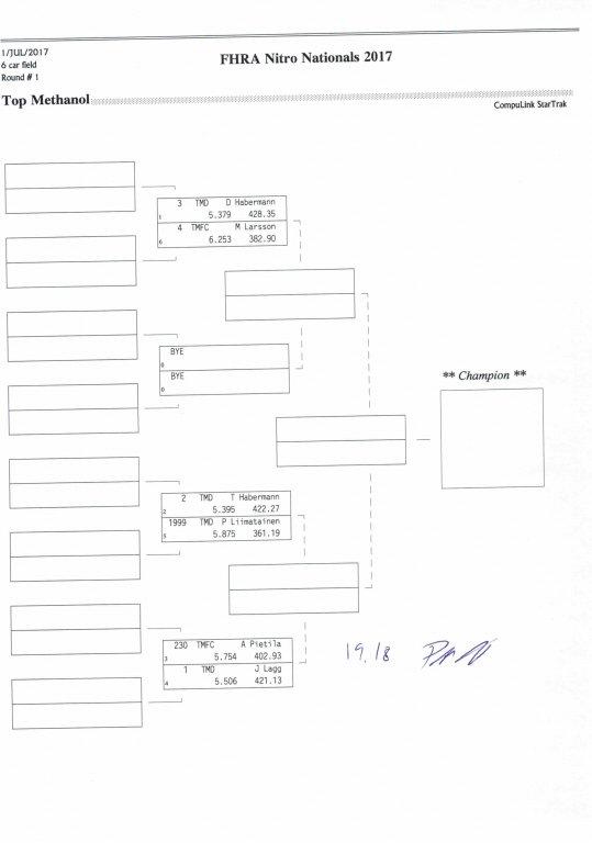 NN17_Tulokset 002.jpg