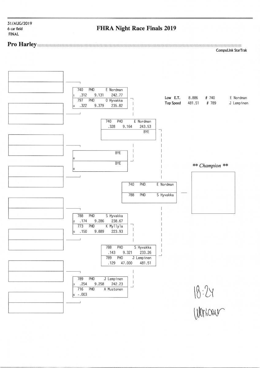 PHD_Final.jpg