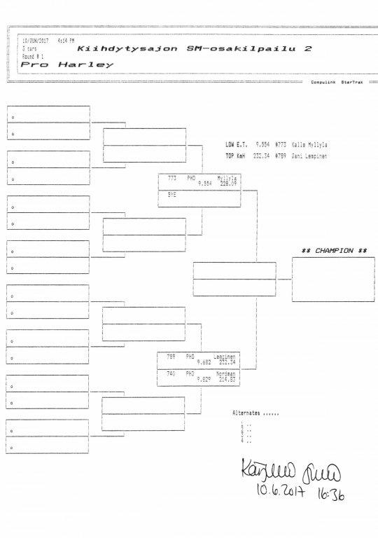 SM2_Tulokset 030.jpg