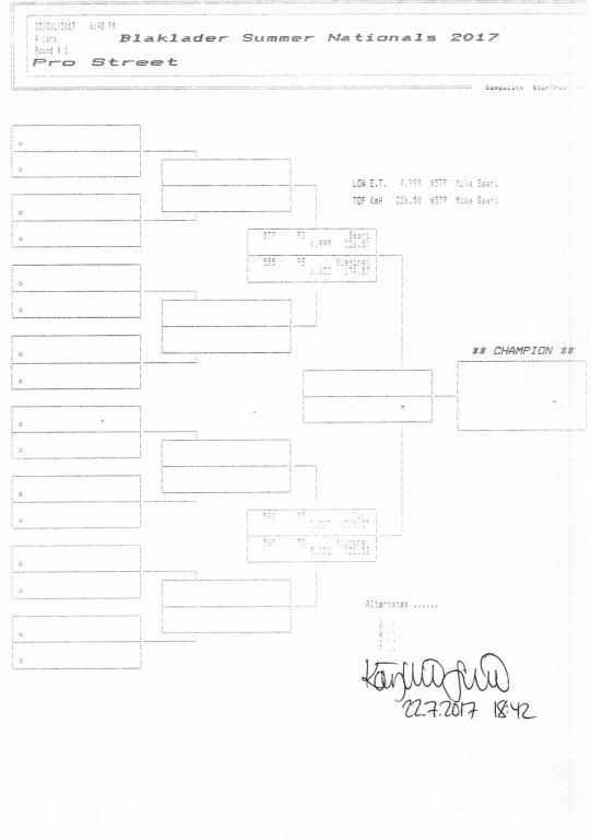 SM4_Tulokset 107.jpg