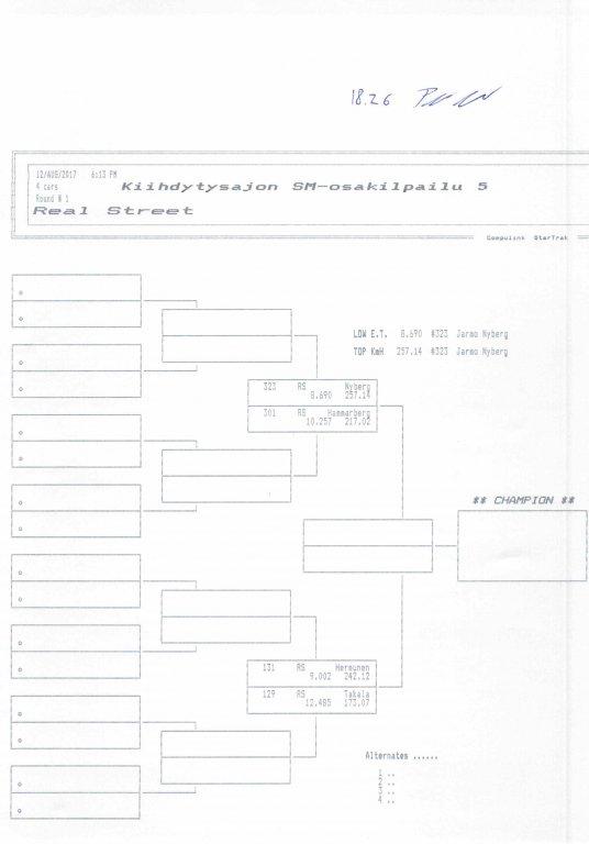 SM5_Tulokset 014.jpg